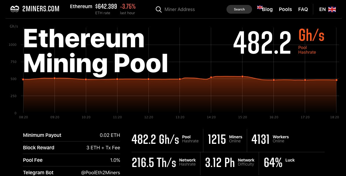 bitcoin pool mining guide