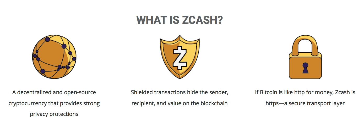 zcash cryptocurrency market cap