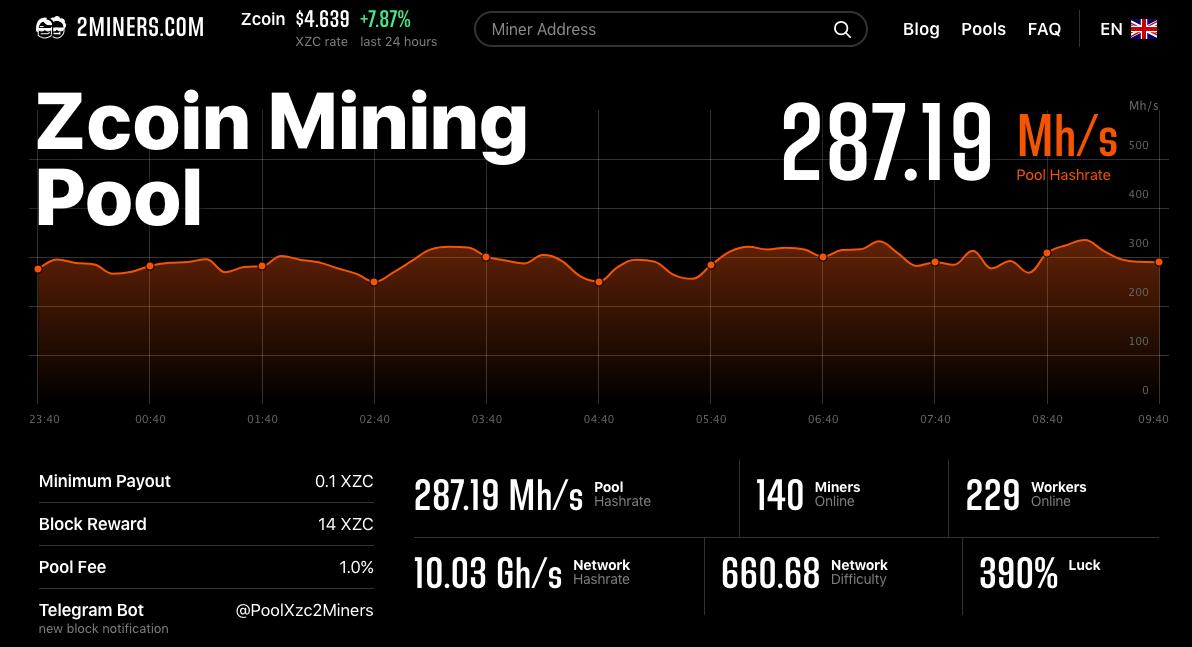 Monero Xmr Cpu Miner Zcoin Algorithm – Divan Special