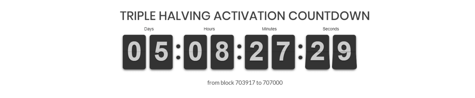 triple-halving-activation-countdown