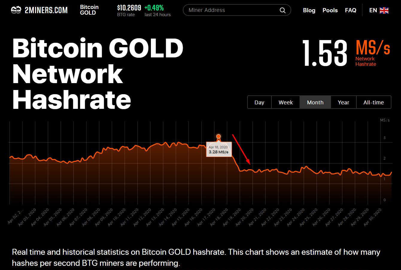 bitcoin_gold_halving_3