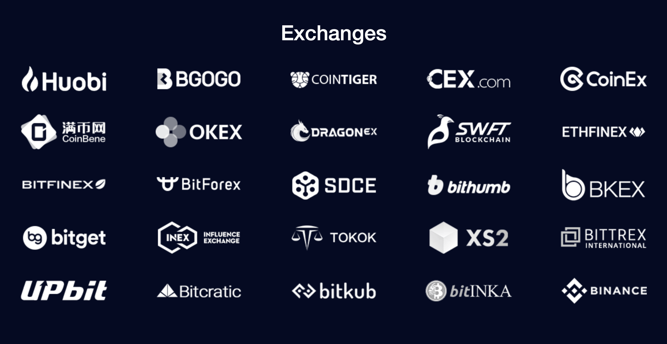 ctxc exchanges
