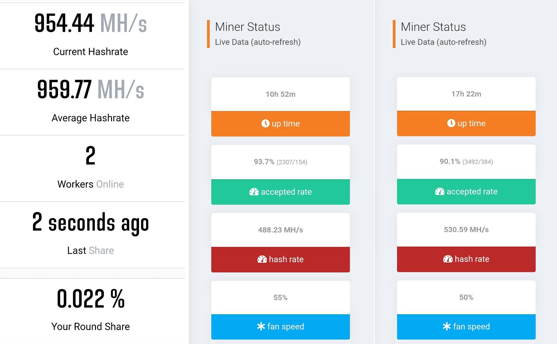a10-mining-statistics