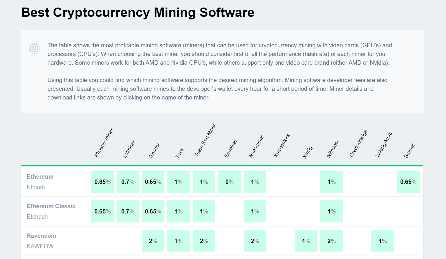 best-mining-software