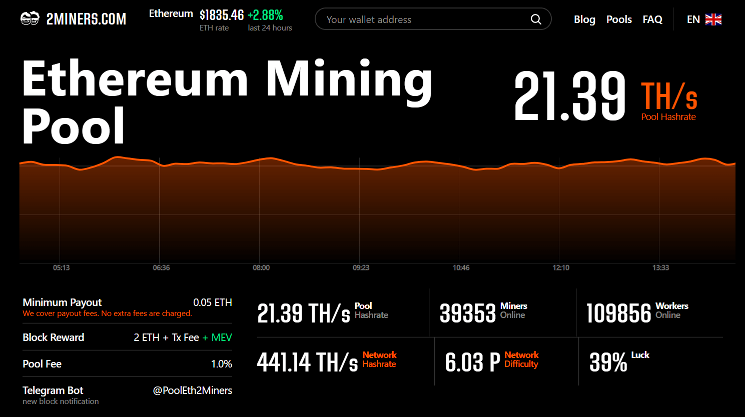 eth-mining-pool-hashrate-june